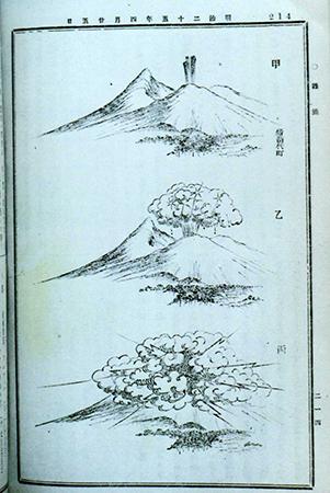 小林栄が東洋学芸雑誌に掲載した磐梯山噴火の図